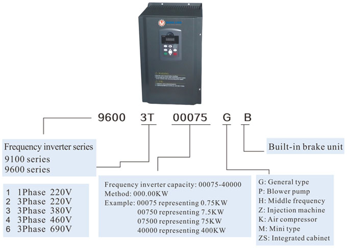 bien tan inverter 9100