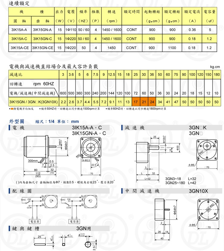 motor-giam-toc-mini-15w-dl