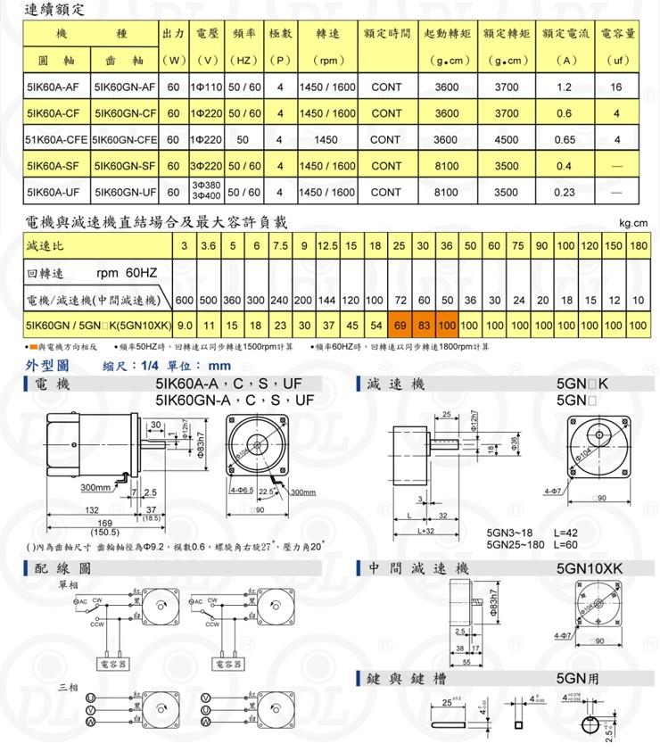 motor-giam-toc-mini-60w-dl